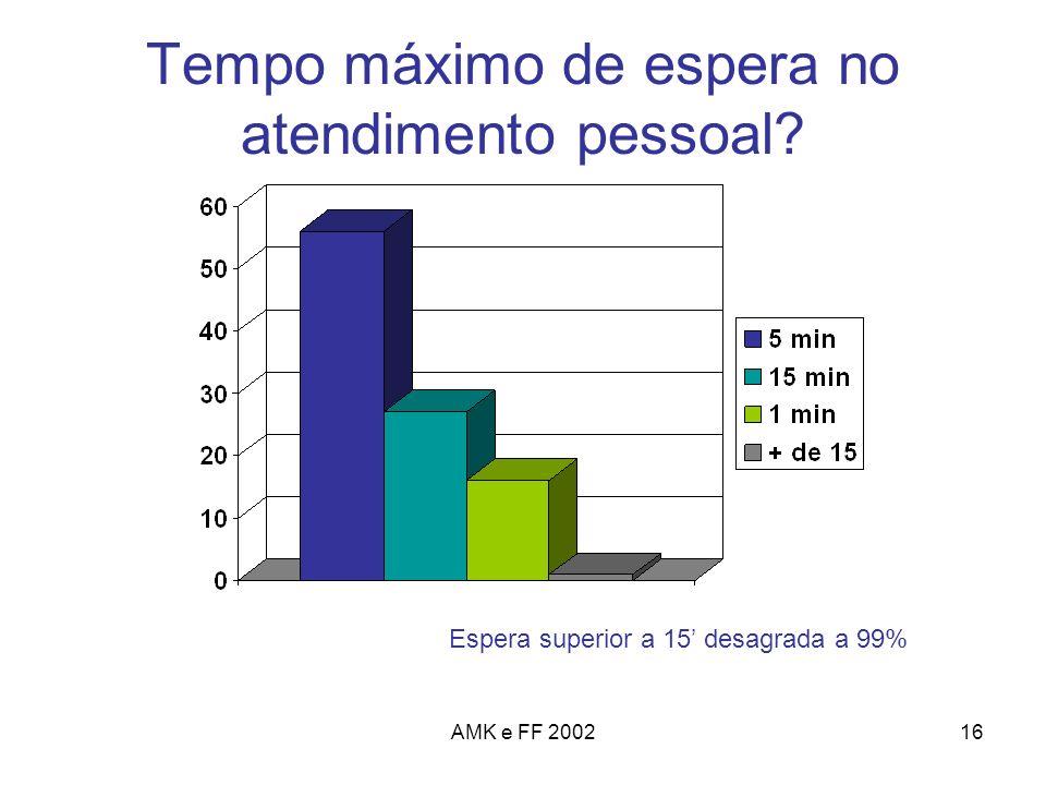 AMK e FF 200216 Tempo máximo de espera no atendimento pessoal? Espera superior a 15 desagrada a 99%