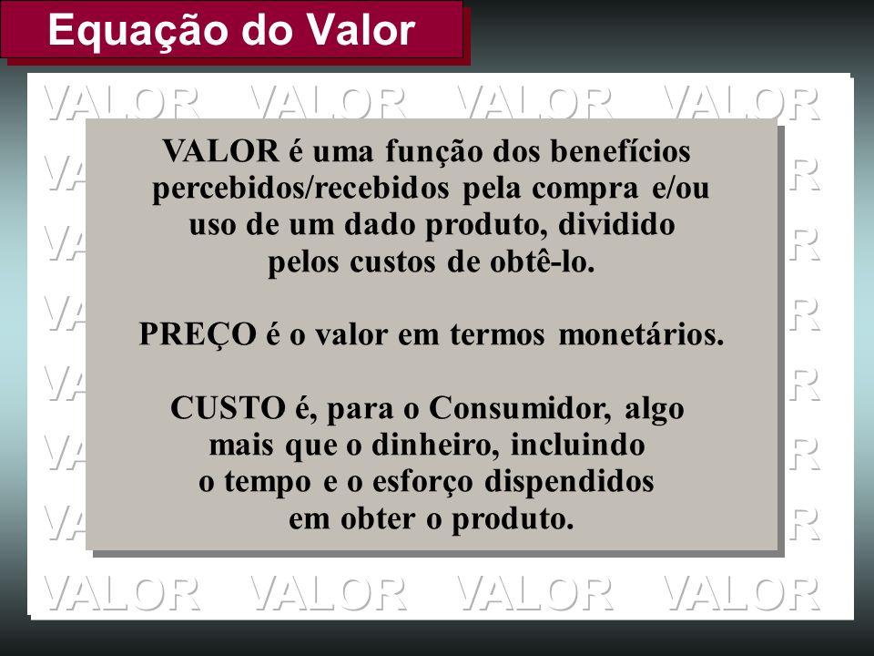 AMK e FF 200221 Equação do Valor VALOR é uma função dos benefícios percebidos/recebidos pela compra e/ou uso de um dado produto, dividido pelos custos