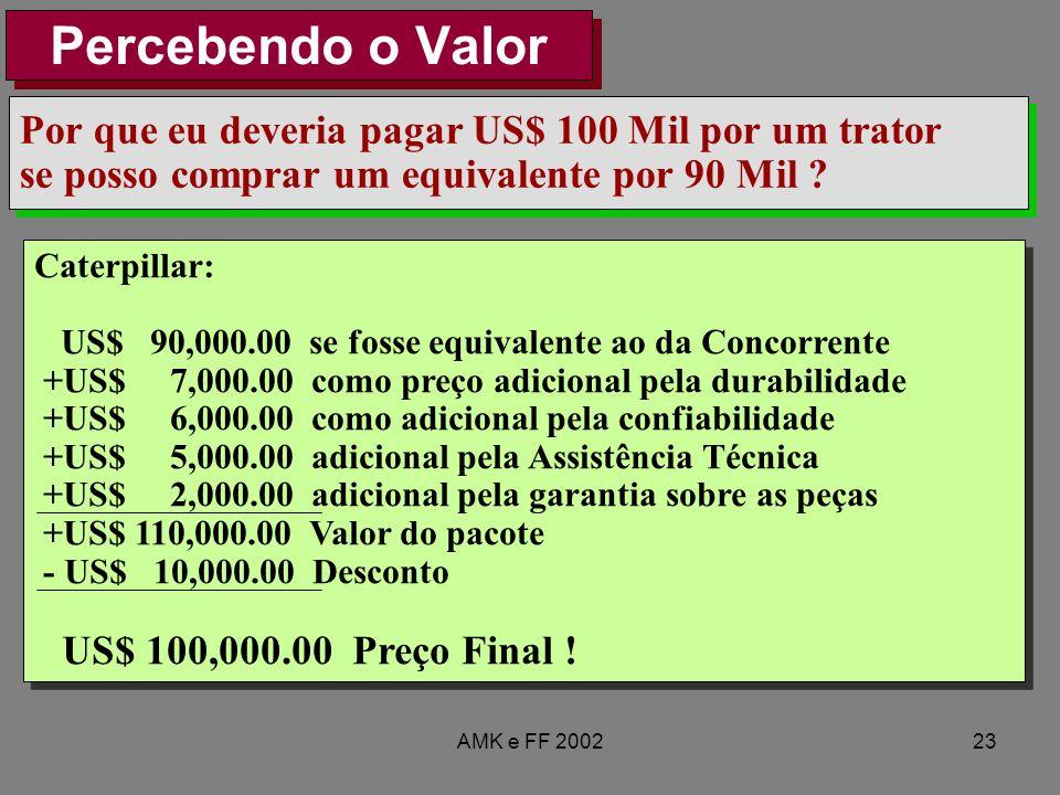 AMK e FF 200223 Percebendo o Valor Por que eu deveria pagar US$ 100 Mil por um trator se posso comprar um equivalente por 90 Mil ? Por que eu deveria