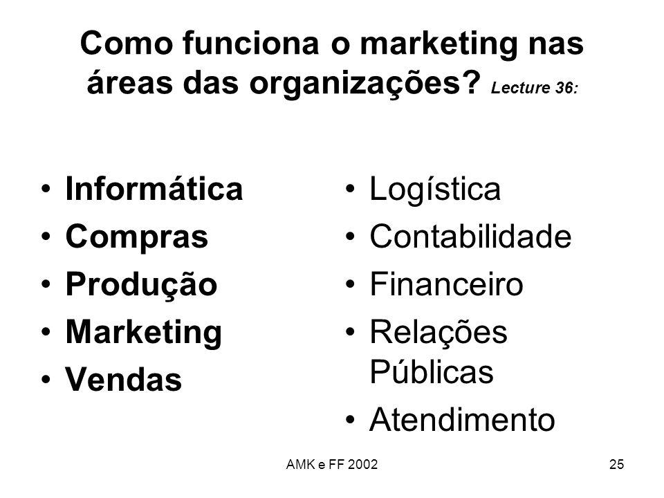 AMK e FF 200225 Como funciona o marketing nas áreas das organizações? Lecture 36: Informática Compras Produção Marketing Vendas Logística Contabilidad