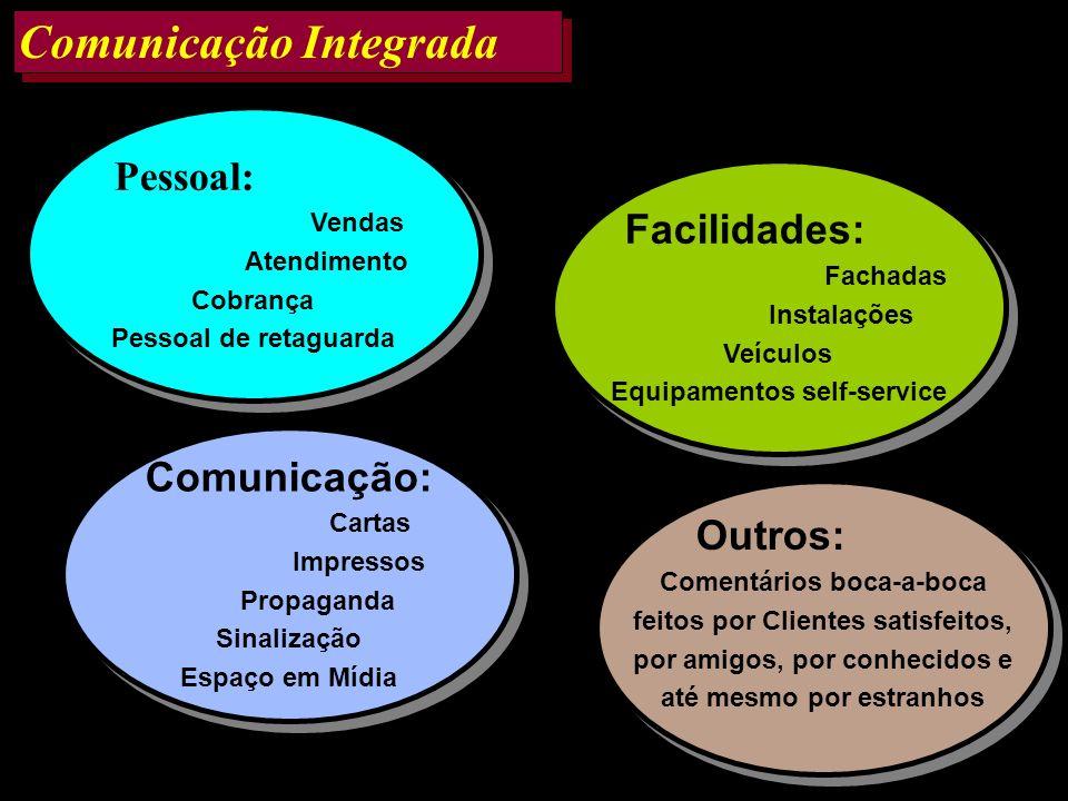 AMK e FF 200232 Comunicação Integrada Pessoal: Vendas Atendimento Cobrança Pessoal de retaguarda Pessoal: Vendas Atendimento Cobrança Pessoal de retag