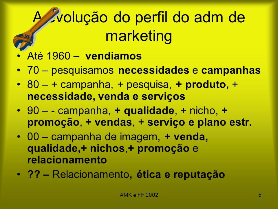 AMK e FF 20025 A evolução do perfil do adm de marketing Até 1960 – vendiamos 70 – pesquisamos necessidades e campanhas 80 – + campanha, + pesquisa, +