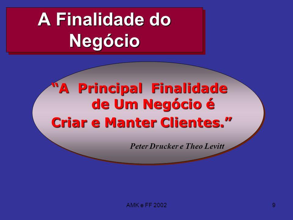 AMK e FF 20029 A Finalidade do Negócio Peter Drucker e Theo Levitt A Principal Finalidade de Um Negócio é de Um Negócio é Criar e Manter Clientes.