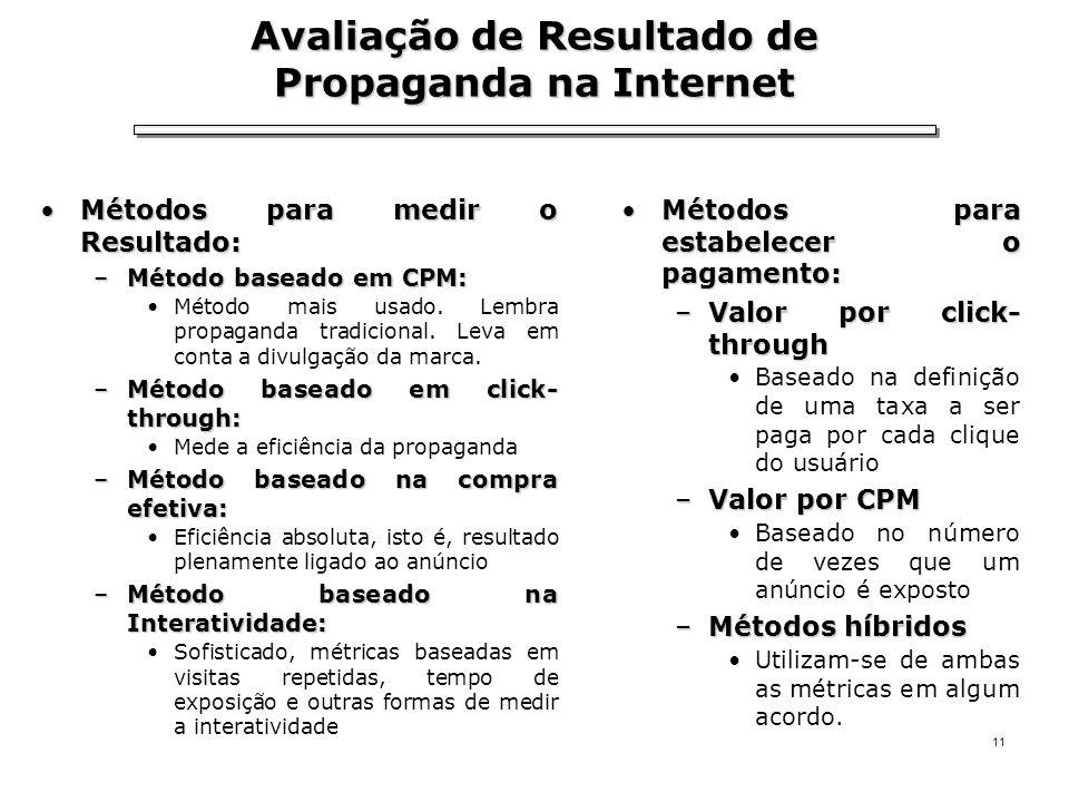 11 Métodos para medir o Resultado:Métodos para medir o Resultado: –Método baseado em CPM: Método mais usado. Lembra propaganda tradicional. Leva em co