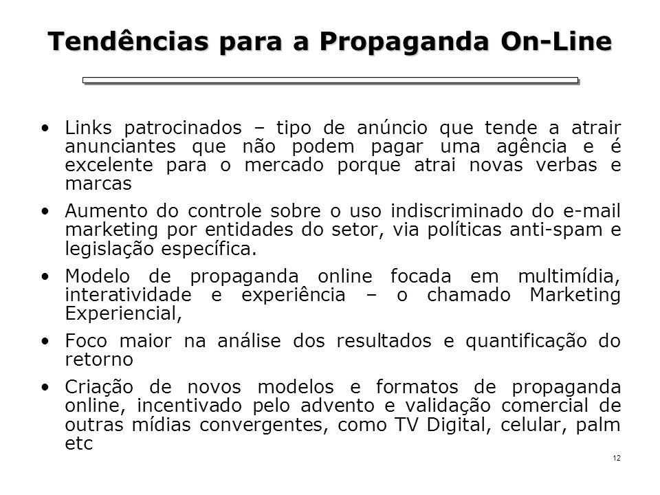 12 Tendências para a Propaganda On-Line Links patrocinados – tipo de anúncio que tende a atrair anunciantes que não podem pagar uma agência e é excele