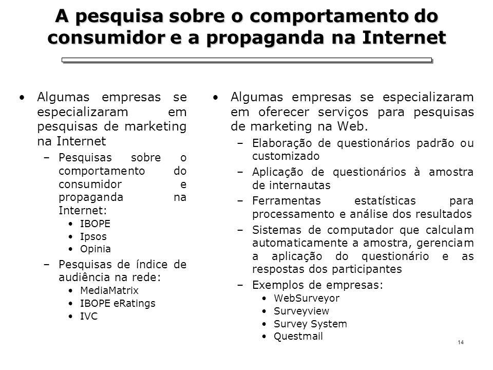 14 A pesquisa sobre o comportamento do consumidor e a propaganda na Internet Algumas empresas se especializaram em pesquisas de marketing na Internet