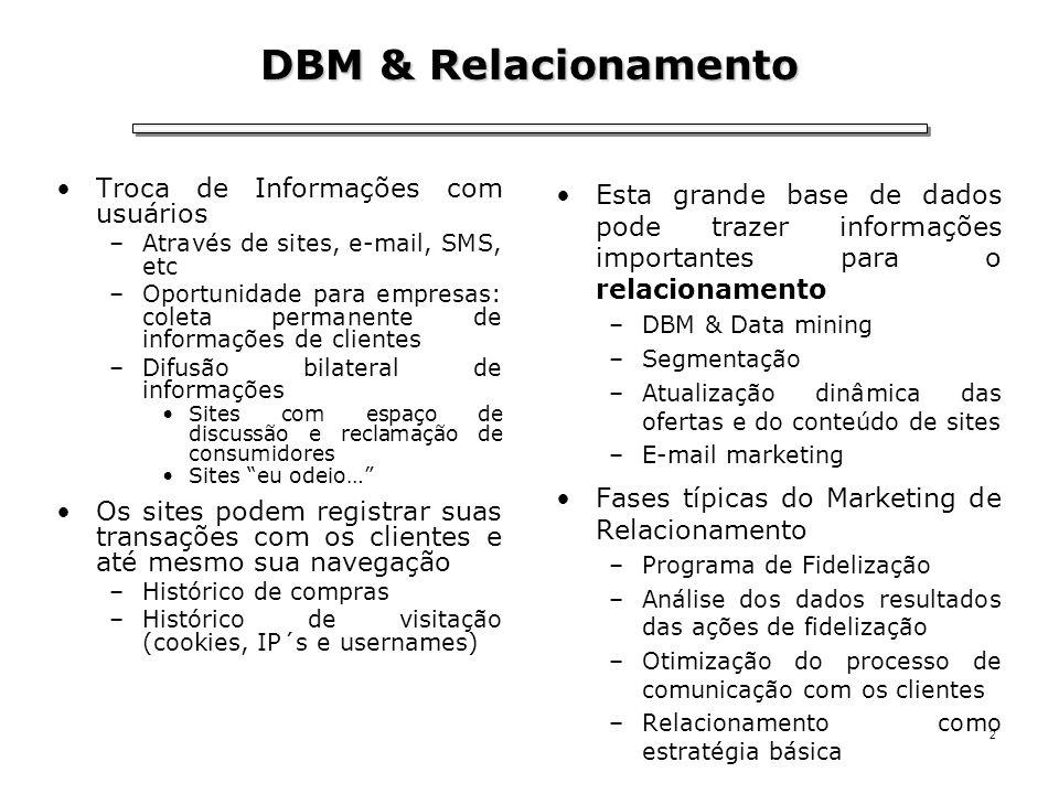 2 DBM & Relacionamento Troca de Informações com usuários –Através de sites, e-mail, SMS, etc –Oportunidade para empresas: coleta permanente de informa
