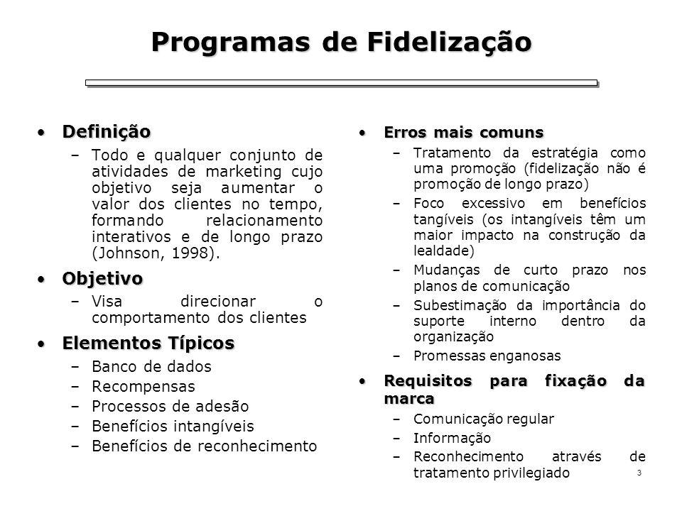 3 Programas de Fidelização DefiniçãoDefinição –Todo e qualquer conjunto de atividades de marketing cujo objetivo seja aumentar o valor dos clientes no