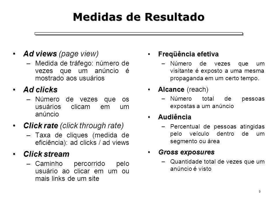 9 Medidas de Resultado Ad viewsAd views (page view) –Medida de tráfego: número de vezes que um anúncio é mostrado aos usuários Ad clicksAd clicks –Núm