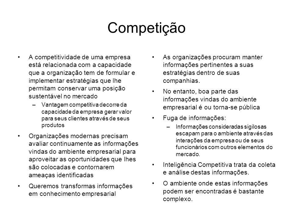 AMBIENTE Econômico Legal Tecnológico Sócio-cultural Político Governamental...