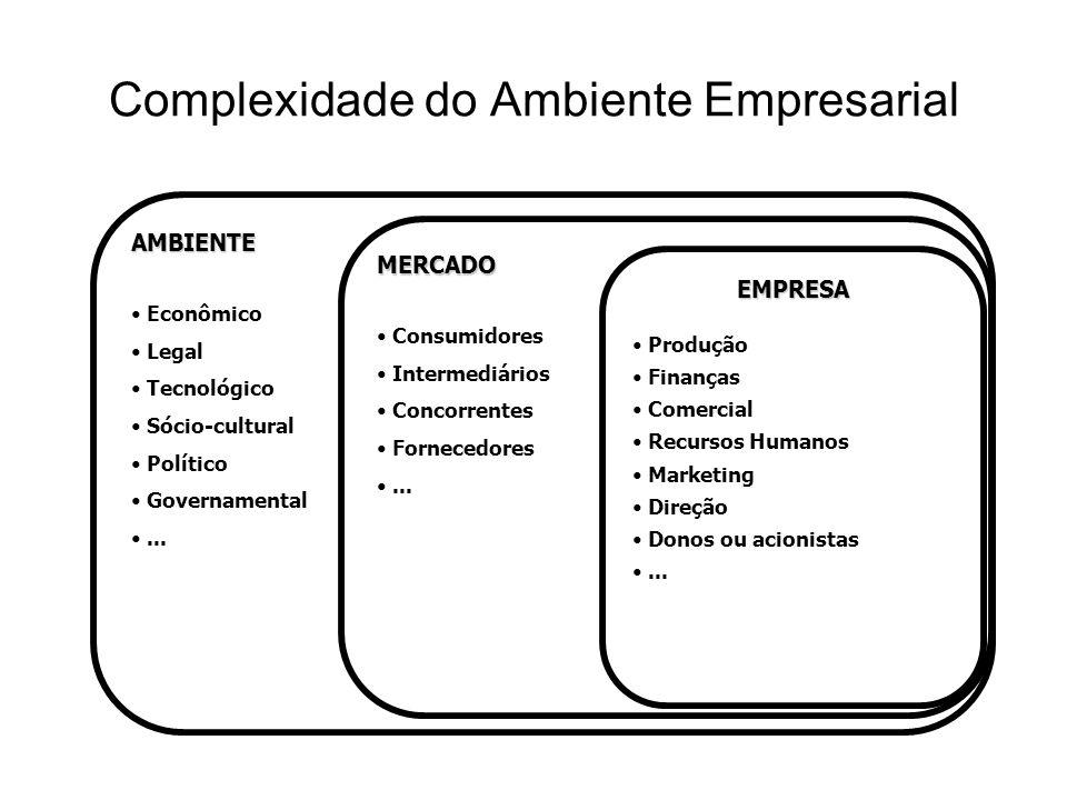 Conhecimento Conjunto de conceitos, noções, idéias, mecanismos e conexões/associações, utilizado na abordagem da realidade, definido e construído a partir dos produtos gerados pela inteligência.
