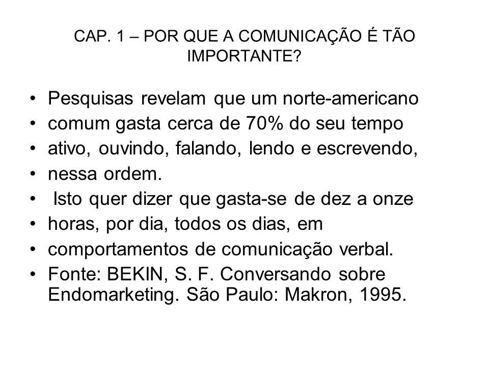 CAP.1 – POR QUE A COMUNICAÇÃO É TÃO IMPORTANTE.