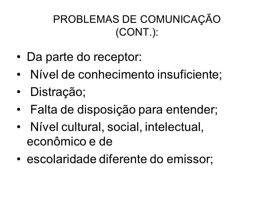 PROBLEMAS DE COMUNICAÇÃO (CONT.): Da parte do receptor: Nível de conhecimento insuficiente; Distração; Falta de disposição para entender; Nível cultural, social, intelectual, econômico e de escolaridade diferente do emissor;