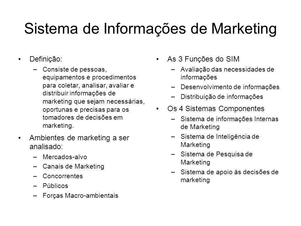 Sistema de Informações de Marketing Definição: –Consiste de pessoas, equipamentos e procedimentos para coletar, analisar, avaliar e distribuir informações de marketing que sejam necessárias, oportunas e precisas para os tomadores de decisões em marketing.