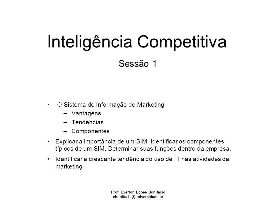 Inteligência Competitiva Prof.