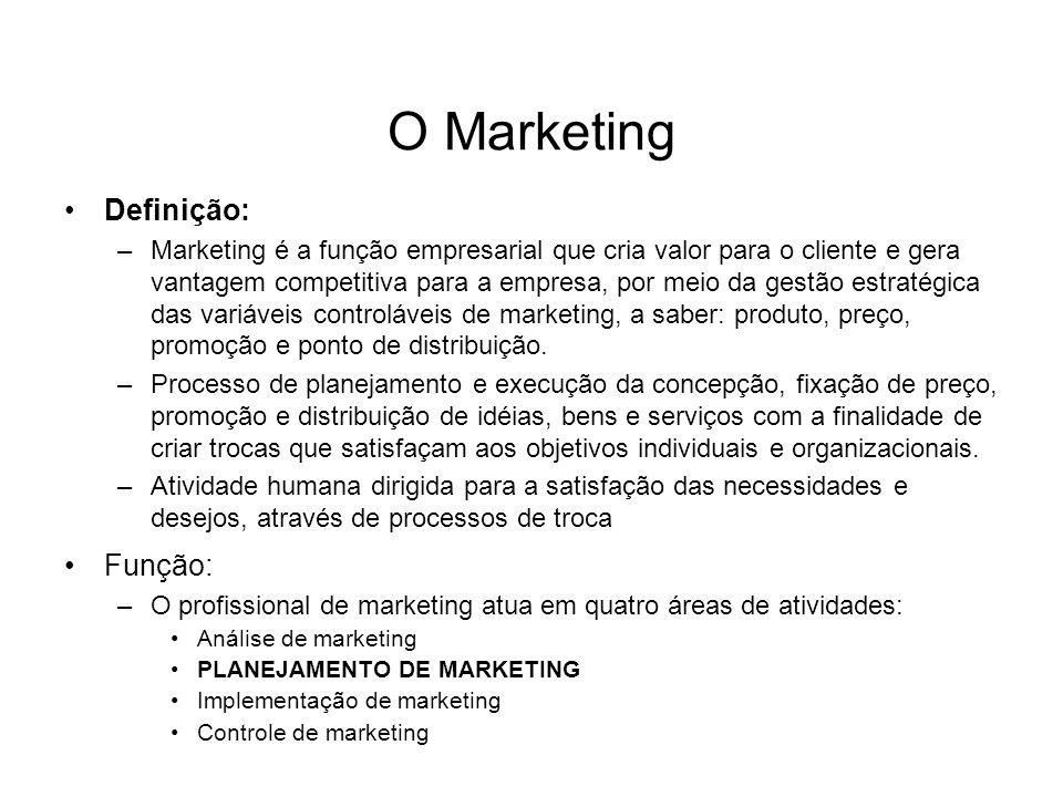 O Marketing Definição: –Marketing é a função empresarial que cria valor para o cliente e gera vantagem competitiva para a empresa, por meio da gestão estratégica das variáveis controláveis de marketing, a saber: produto, preço, promoção e ponto de distribuição.