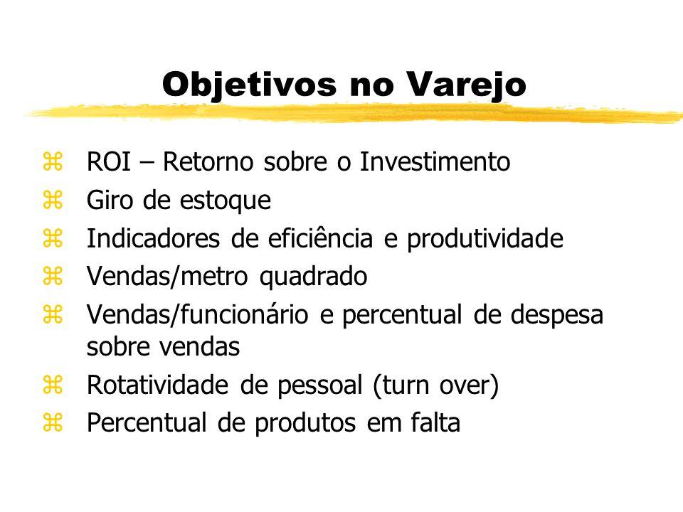 Objetivos no Varejo zROI – Retorno sobre o Investimento zGiro de estoque zIndicadores de eficiência e produtividade zVendas/metro quadrado zVendas/fun