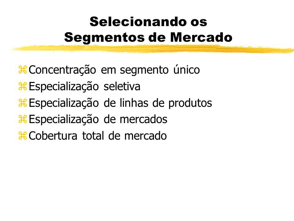 Selecionando os Segmentos de Mercado zConcentração em segmento único zEspecialização seletiva zEspecialização de linhas de produtos zEspecialização de