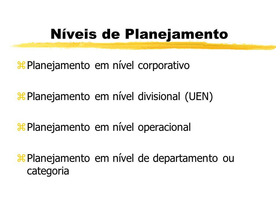 Níveis de Planejamento zPlanejamento em nível corporativo zPlanejamento em nível divisional (UEN) zPlanejamento em nível operacional zPlanejamento em