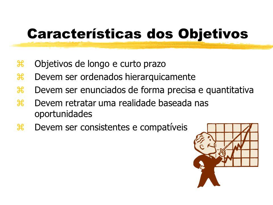 Características dos Objetivos zObjetivos de longo e curto prazo zDevem ser ordenados hierarquicamente zDevem ser enunciados de forma precisa e quantit