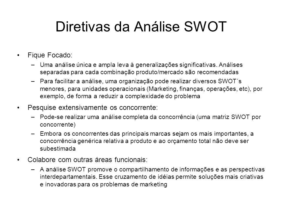 Diretivas da Análise SWOT Fique Focado: –Uma análise única e ampla leva à generalizações significativas. Análises separadas para cada combinação produ