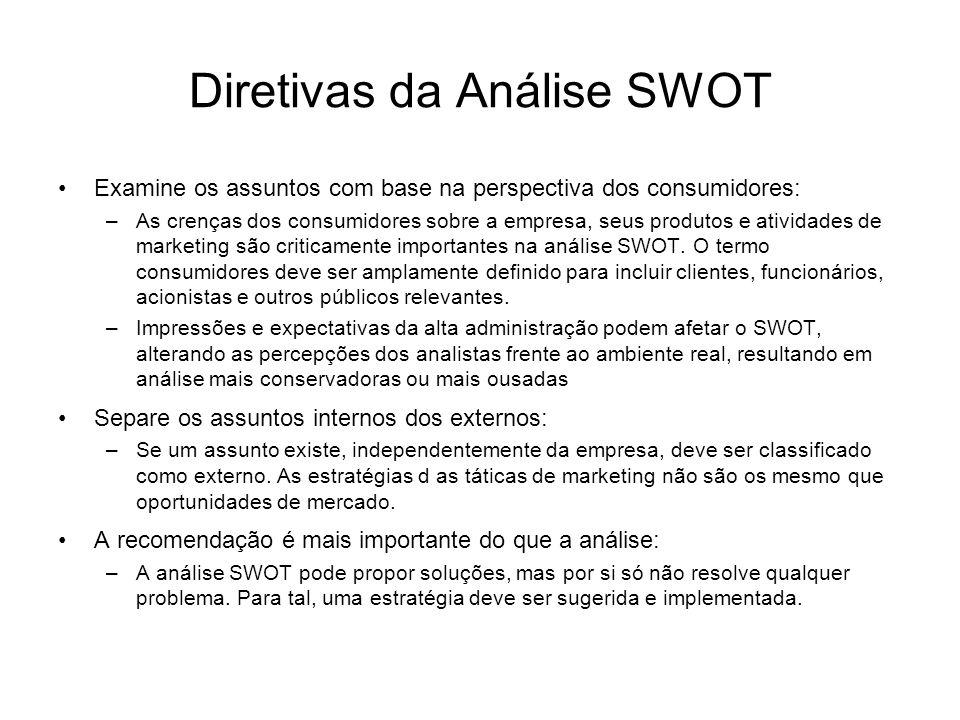 Diretivas da Análise SWOT Examine os assuntos com base na perspectiva dos consumidores: –As crenças dos consumidores sobre a empresa, seus produtos e