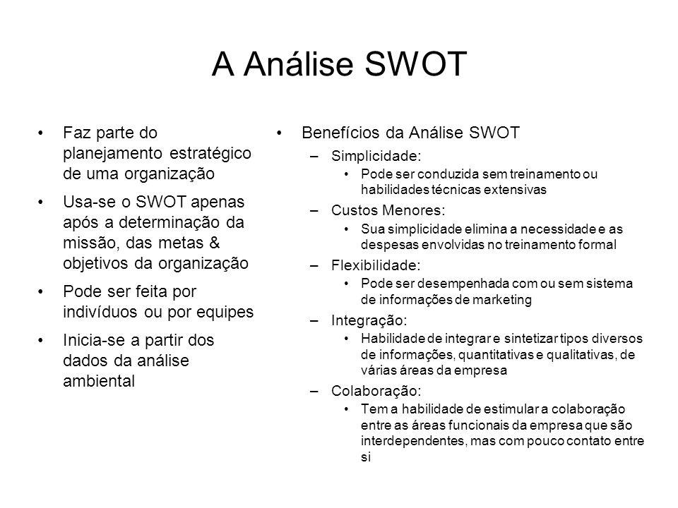 A Análise SWOT Faz parte do planejamento estratégico de uma organização Usa-se o SWOT apenas após a determinação da missão, das metas & objetivos da o