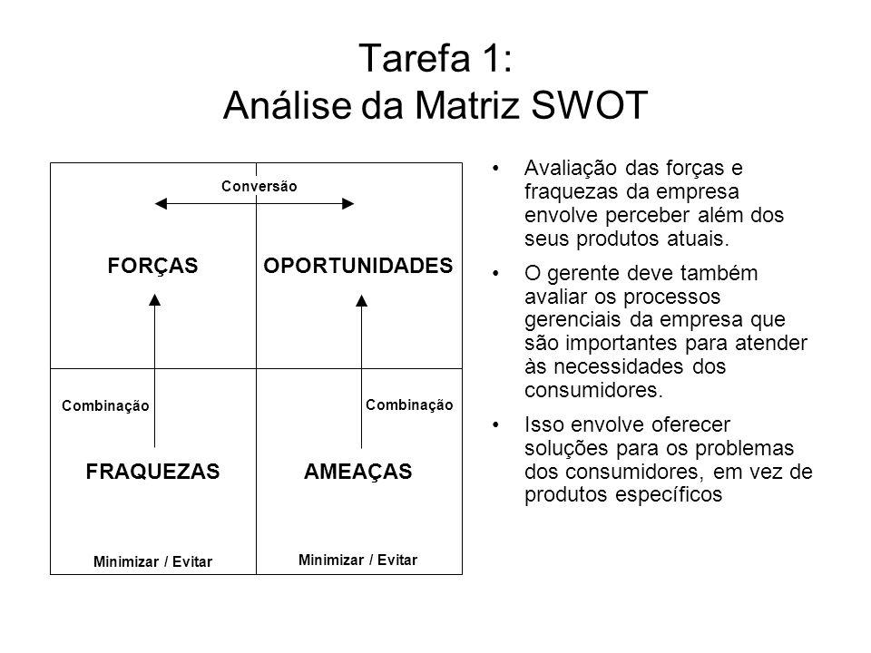 Tarefa 1: Análise da Matriz SWOT Avaliação das forças e fraquezas da empresa envolve perceber além dos seus produtos atuais. O gerente deve também ava