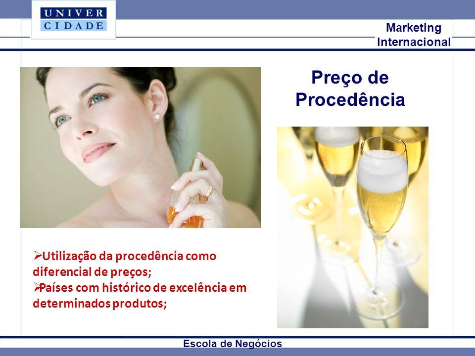 Mkt Internacional Marketing Internacional Escola de Negócios Preço de Procedência Utilização da procedência como diferencial de preços; Países com his