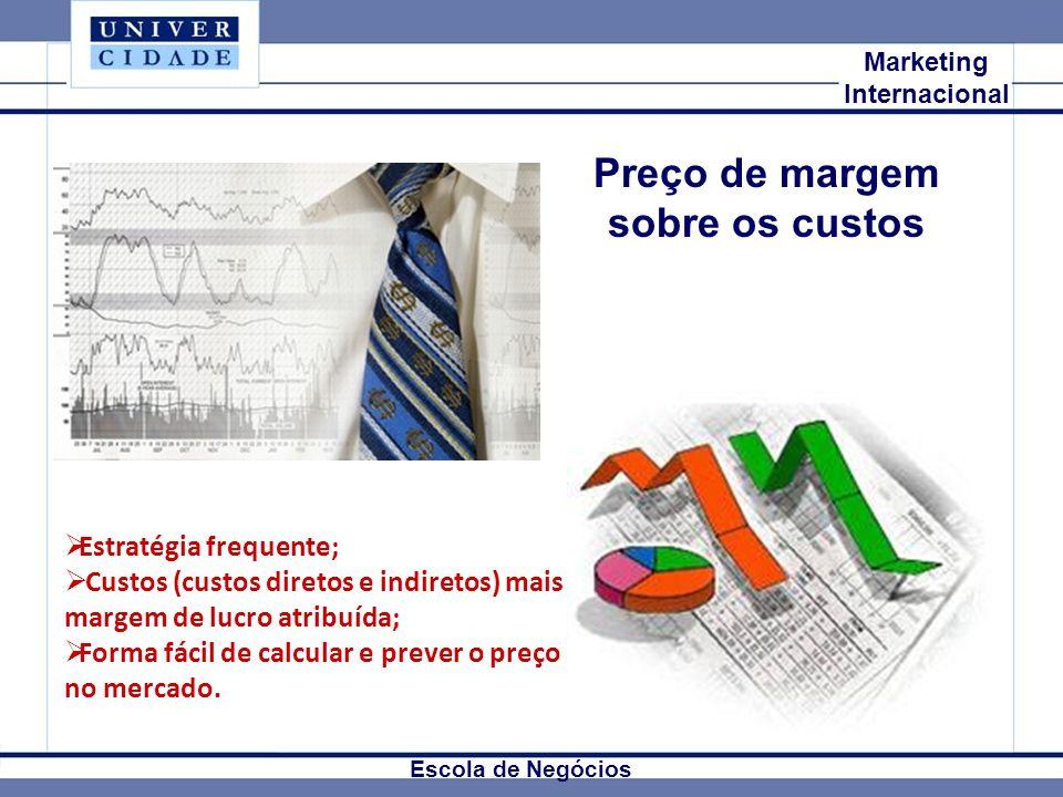 Mkt Internacional Marketing Internacional Escola de Negócios Preço de margem sobre os custos Estratégia frequente; Custos (custos diretos e indiretos)