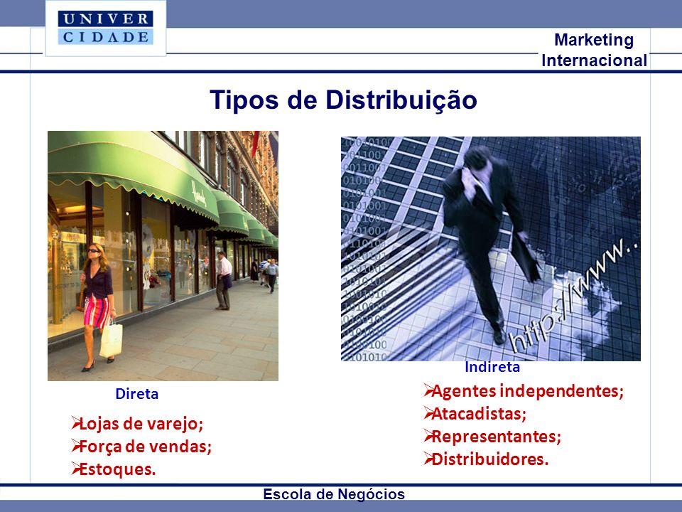 Mkt Internacional Marketing Internacional Escola de Negócios Tipos de Distribuição Lojas de varejo; Força de vendas; Estoques. Direta Indireta Agentes