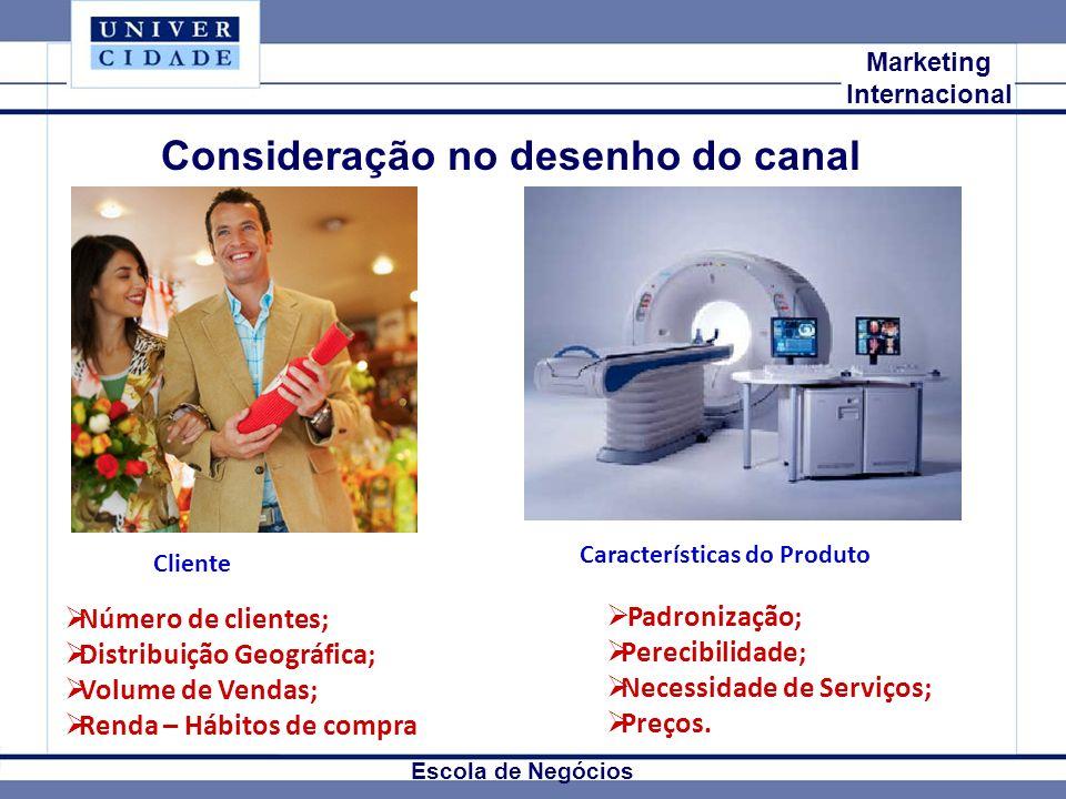 Mkt Internacional Marketing Internacional Escola de Negócios Consideração no desenho do canal Número de clientes; Distribuição Geográfica; Volume de V