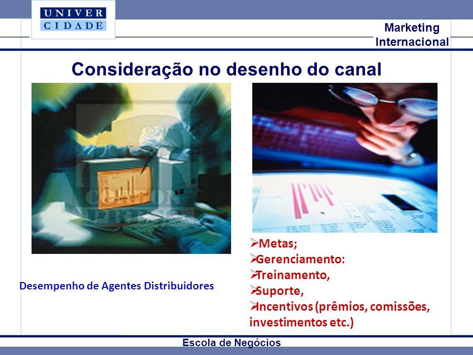 Mkt Internacional Marketing Internacional Escola de Negócios Metas; Gerenciamento: Treinamento, Suporte, Incentivos (prêmios, comissões, investimentos