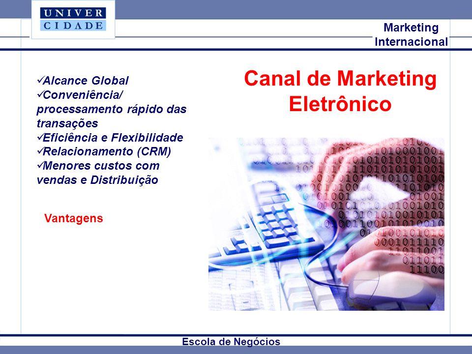 Mkt Internacional Escola de Negócios Alcance Global Conveniência/ processamento rápido das transações Eficiência e Flexibilidade Relacionamento (CRM)