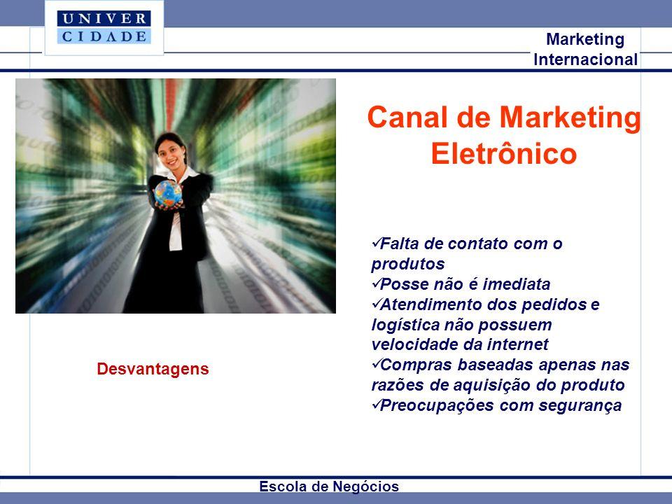Mkt Internacional Escola de Negócios Desvantagens Canal de Marketing Eletrônico Falta de contato com o produtos Posse não é imediata Atendimento dos p