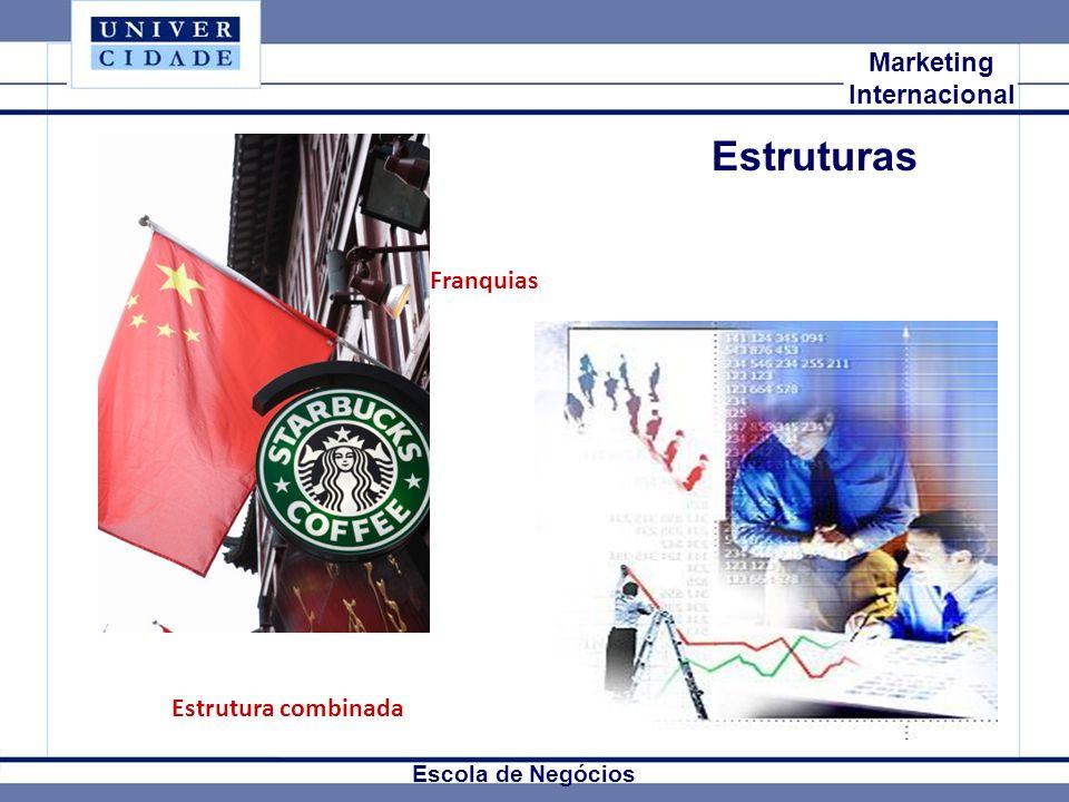 Mkt Internacional Marketing Internacional Escola de Negócios Estruturas Franquias Estrutura combinada