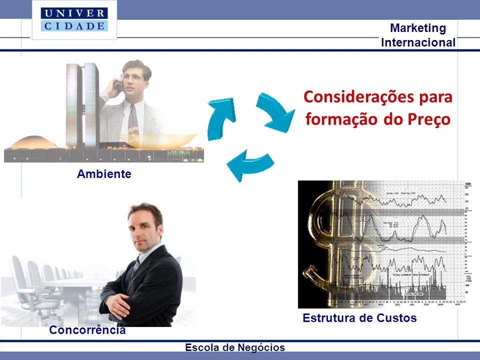 Mkt Internacional Escola de Negócios Governo Ambiente Concorrência Estrutura de Custos Considerações para formação do Preço Marketing Internacional