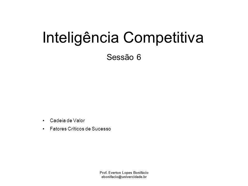 Inteligência Competitiva Prof. Everton Lopes Bonifácio ebonifacio@univercidade.br Sessão 6 Cadeia de Valor Fatores Críticos de Sucesso
