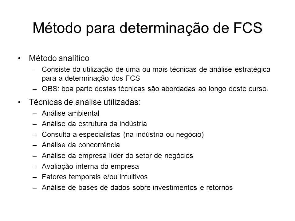 Método para determinação de FCS Método analítico –Consiste da utilização de uma ou mais técnicas de análise estratégica para a determinação dos FCS –O