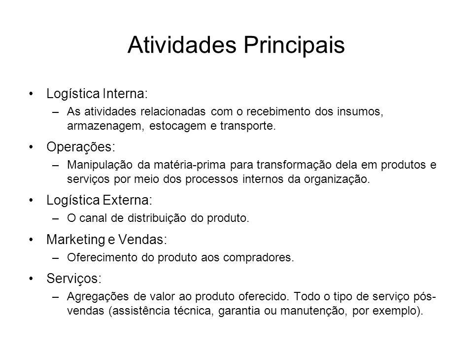 Atividades Principais Logística Interna: –As atividades relacionadas com o recebimento dos insumos, armazenagem, estocagem e transporte. Operações: –M