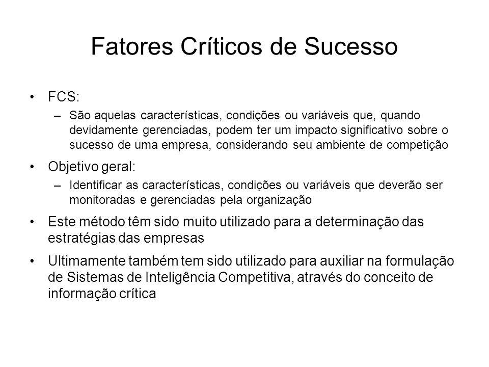 Fatores Críticos de Sucesso FCS: –São aquelas características, condições ou variáveis que, quando devidamente gerenciadas, podem ter um impacto signif