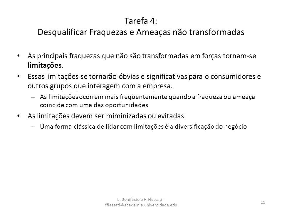 E. Bonifácio e F. Flessati - fflessati@academia.univercidade.edu 11 Tarefa 4: Desqualificar Fraquezas e Ameaças não transformadas As principais fraque