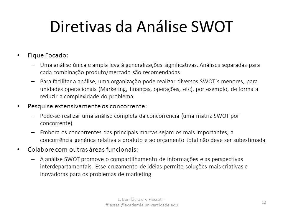 E. Bonifácio e F. Flessati - fflessati@academia.univercidade.edu 12 Diretivas da Análise SWOT Fique Focado: – Uma análise única e ampla leva à general