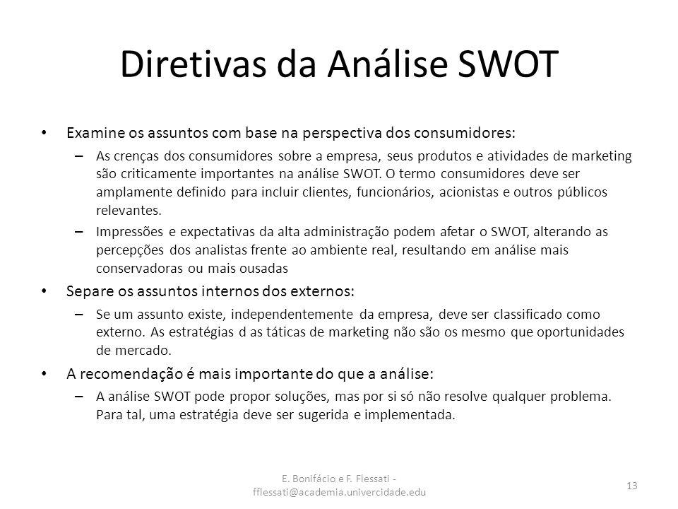 E. Bonifácio e F. Flessati - fflessati@academia.univercidade.edu 13 Diretivas da Análise SWOT Examine os assuntos com base na perspectiva dos consumid