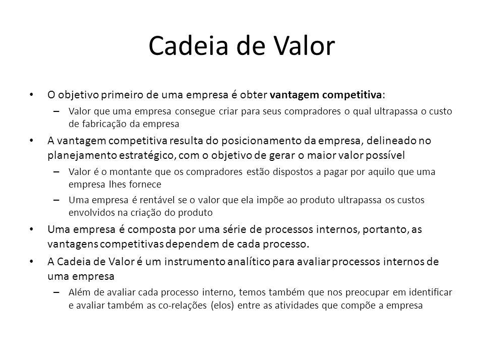 Cadeia de Valor O objetivo primeiro de uma empresa é obter vantagem competitiva: – Valor que uma empresa consegue criar para seus compradores o qual ultrapassa o custo de fabricação da empresa A vantagem competitiva resulta do posicionamento da empresa, delineado no planejamento estratégico, com o objetivo de gerar o maior valor possível – Valor é o montante que os compradores estão dispostos a pagar por aquilo que uma empresa lhes fornece – Uma empresa é rentável se o valor que ela impõe ao produto ultrapassa os custos envolvidos na criação do produto Uma empresa é composta por uma série de processos internos, portanto, as vantagens competitivas dependem de cada processo.