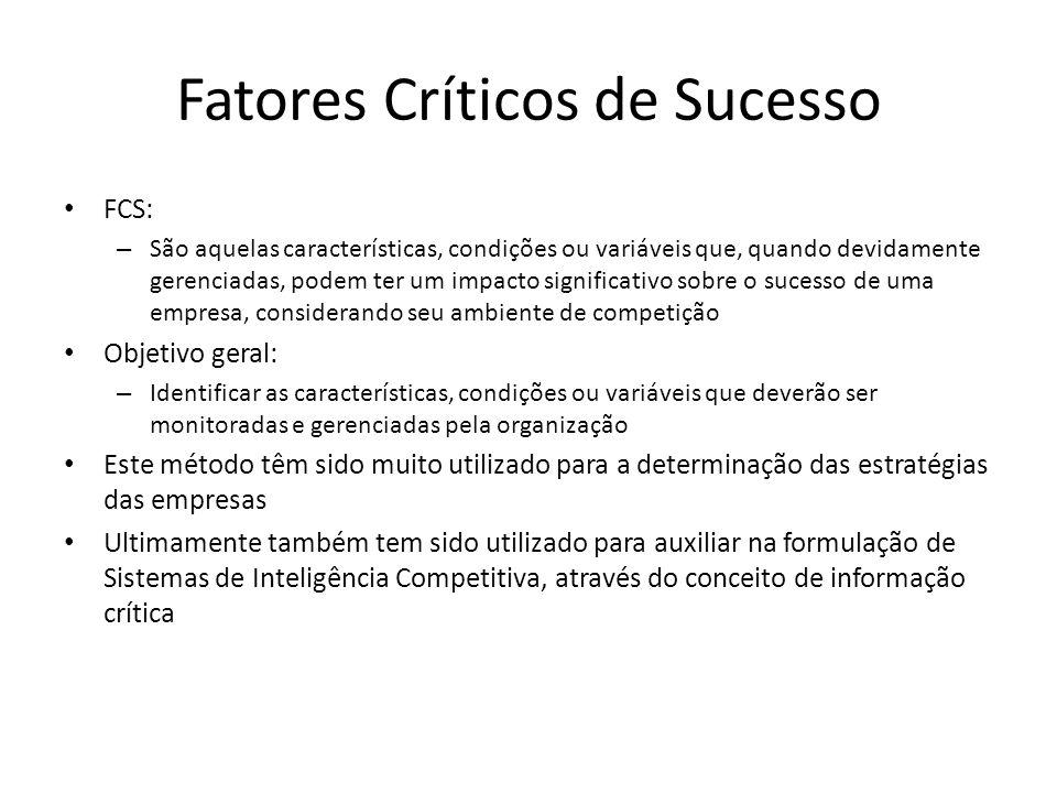 Fatores Críticos de Sucesso FCS: – São aquelas características, condições ou variáveis que, quando devidamente gerenciadas, podem ter um impacto signi