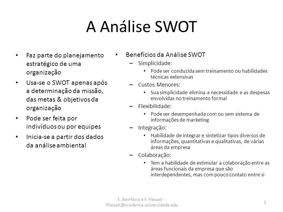 E. Bonifácio e F. Flessati - fflessati@academia.univercidade.edu 2 A Análise SWOT Faz parte do planejamento estratégico de uma organização Usa-se o SW