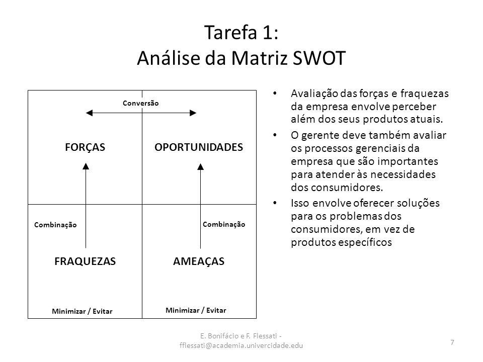 E. Bonifácio e F. Flessati - fflessati@academia.univercidade.edu 7 Tarefa 1: Análise da Matriz SWOT Avaliação das forças e fraquezas da empresa envolv