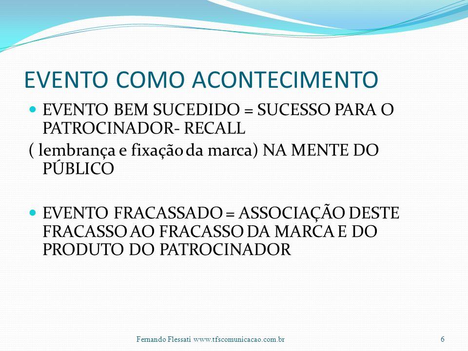 EVENTO COMO ACONTECIMENTO EVENTO BEM SUCEDIDO = SUCESSO PARA O PATROCINADOR- RECALL ( lembrança e fixação da marca) NA MENTE DO PÚBLICO EVENTO FRACASSADO = ASSOCIAÇÃO DESTE FRACASSO AO FRACASSO DA MARCA E DO PRODUTO DO PATROCINADOR 6Fernando Flessati www.tfscomunicacao.com.br