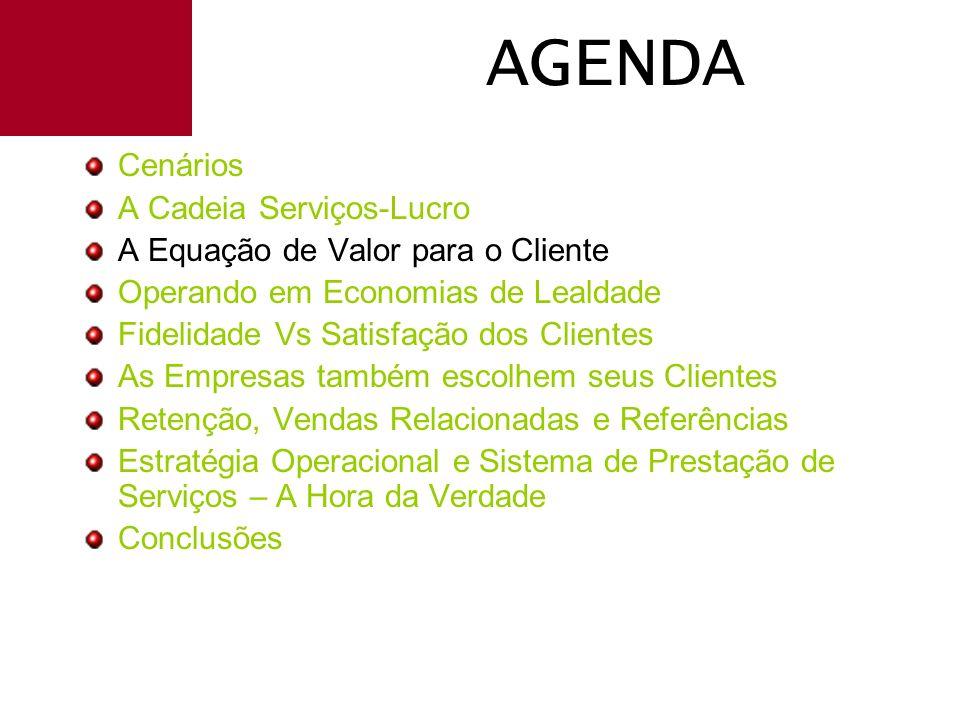 AGENDA Cenários A Cadeia Serviços-Lucro A Equação de Valor para o Cliente Operando em Economias de Lealdade Fidelidade Vs Satisfação dos Clientes As E